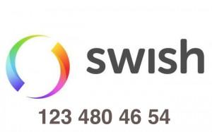 Swish-nummer
